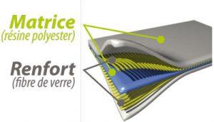 Matrice composite polysester verre